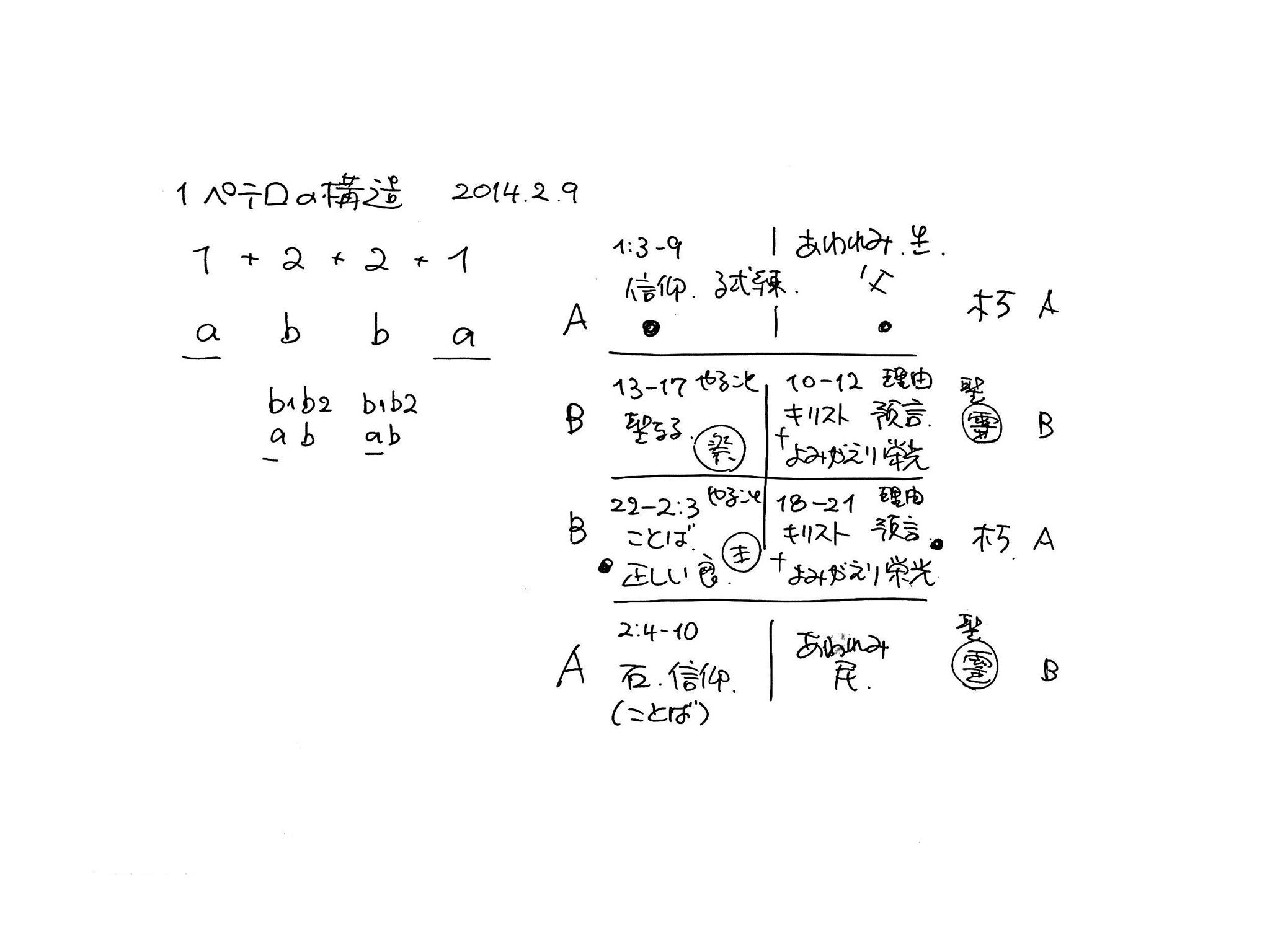 ペテロの手紙1 1-5章の構造分析 ...