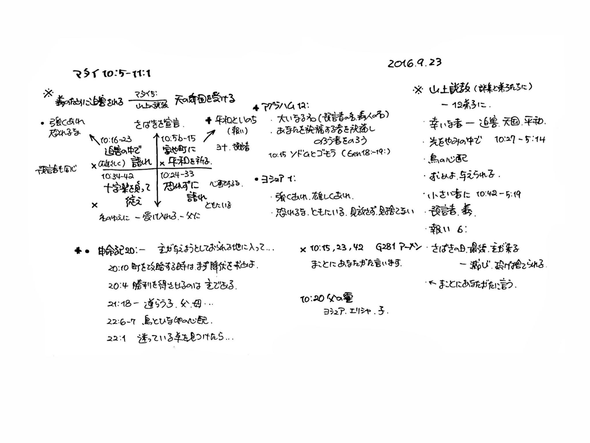 マタイ福音書 10章の構造分析