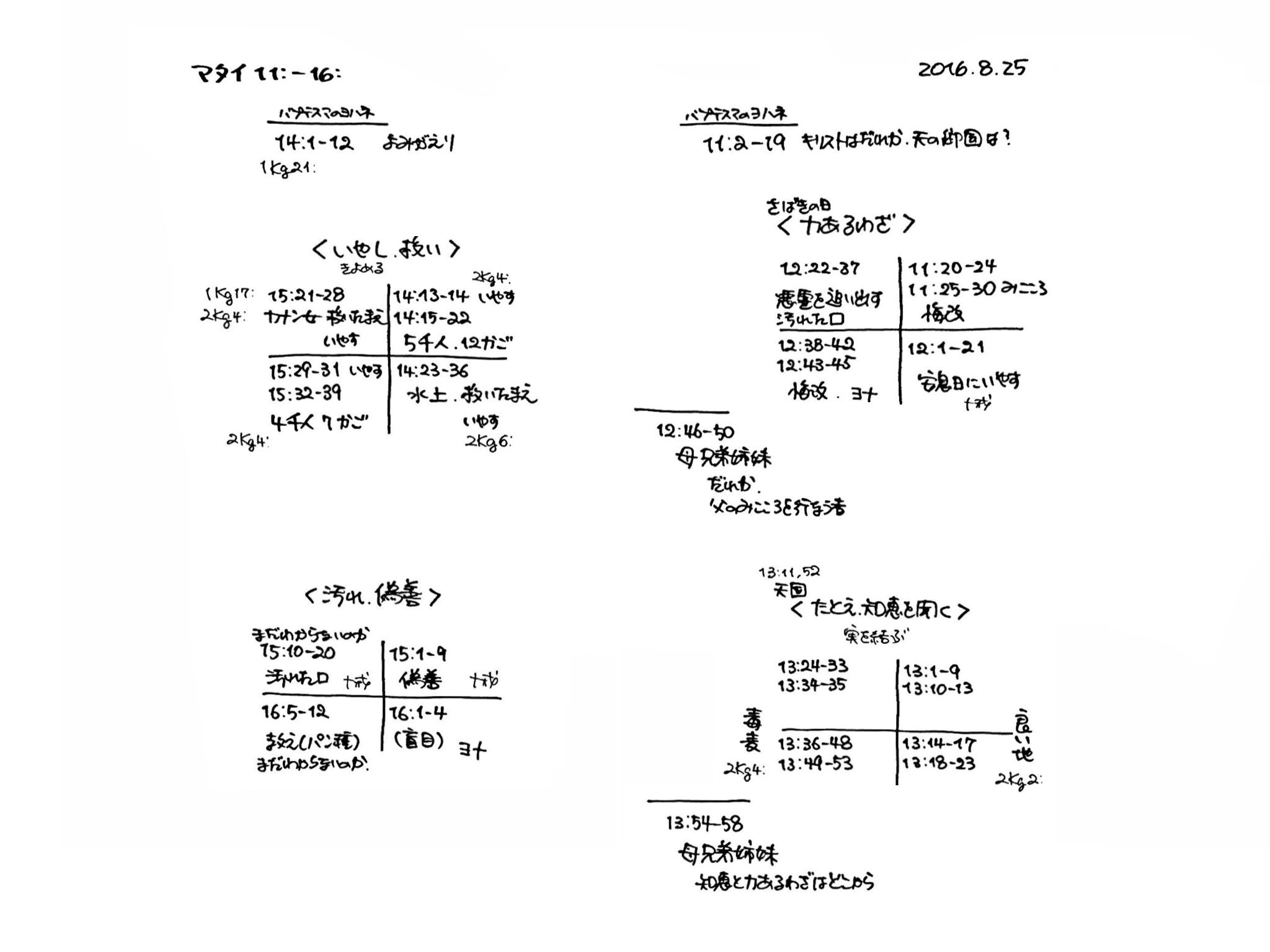 マタイ福音書 11-16章の構造分析