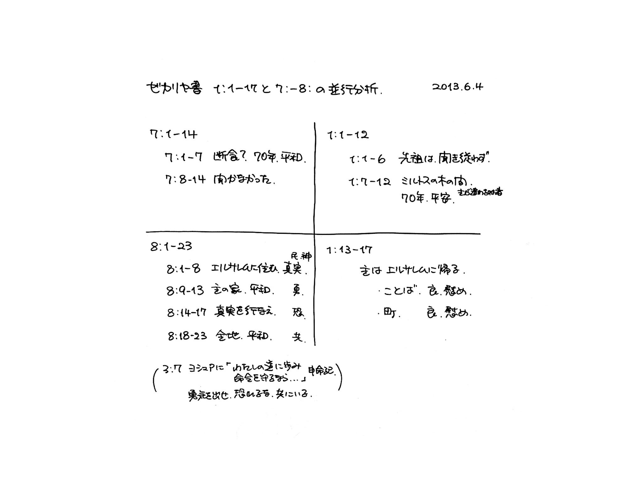 2013.06の構造分析