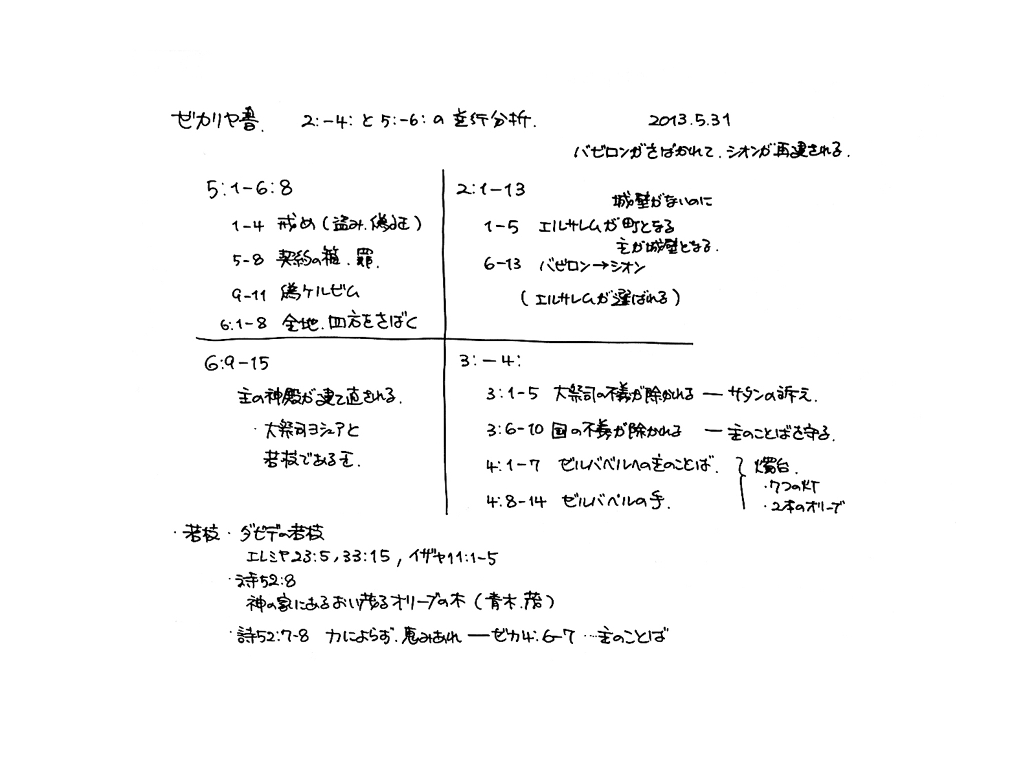ゼカリヤ書 1-14章の構造分析